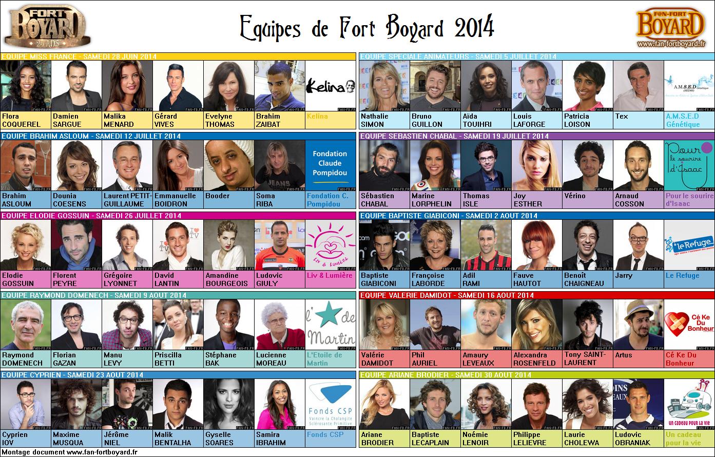 Fort Boyard 2014 - Les 10 équipes de la 25e saison