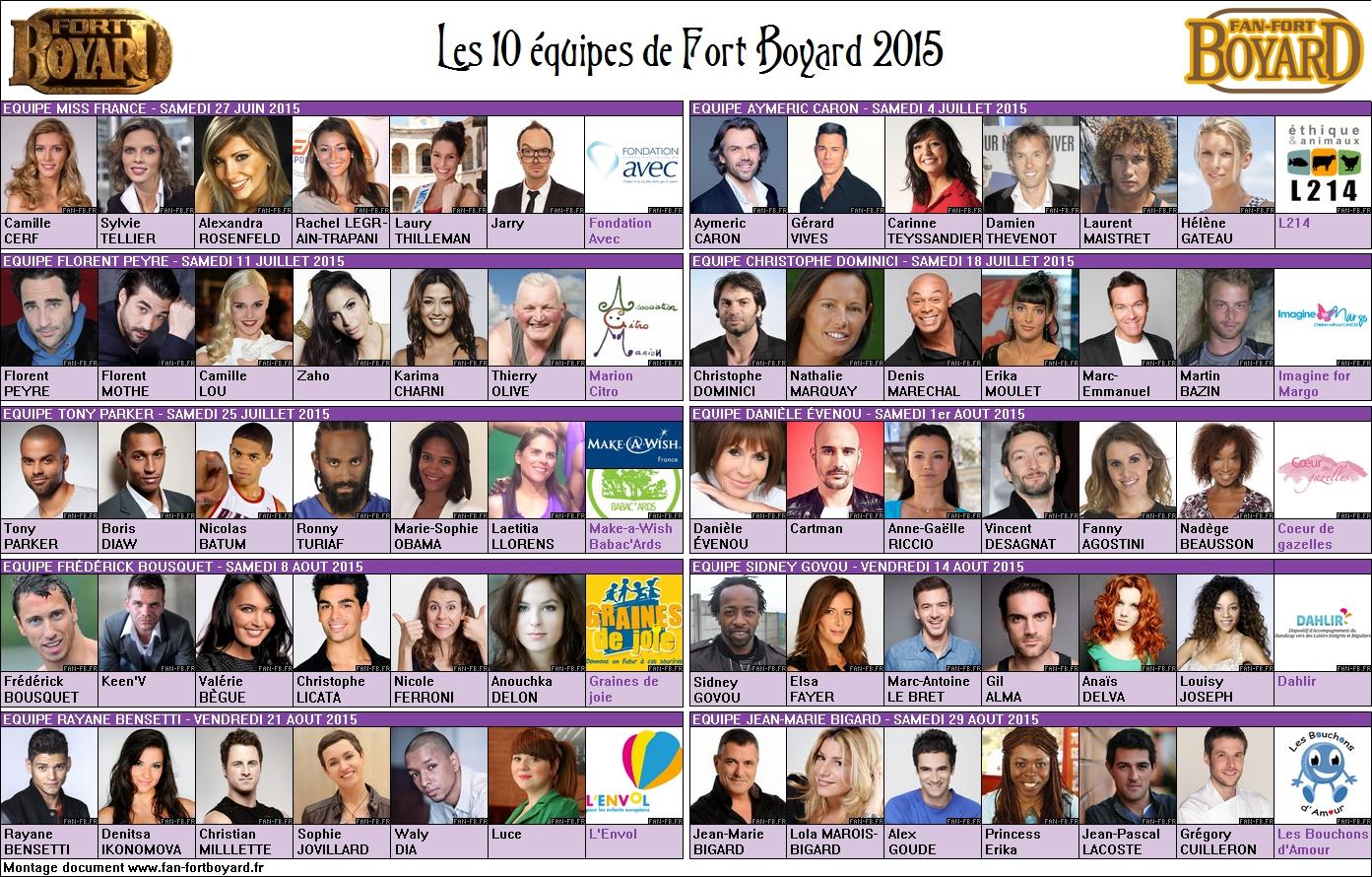 Fort Boyard 2015 - Les 10 équipes de la 26e saison