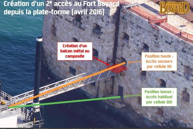 Fort Boyard : Schéma des nouveaux accès au fort