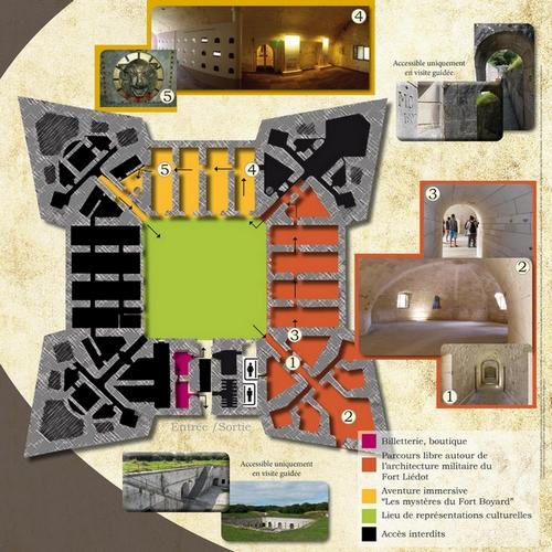Plan du Fort Liédot