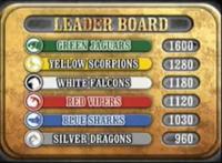 Exemple du classement après 3 émissions