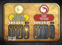 Tableau des clés récoltées par les équipes