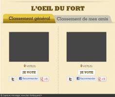 Vue du classement et des votes