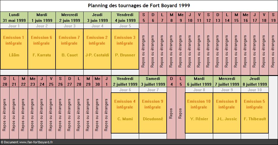 Fort Boyard 1999 - Planning des tournages