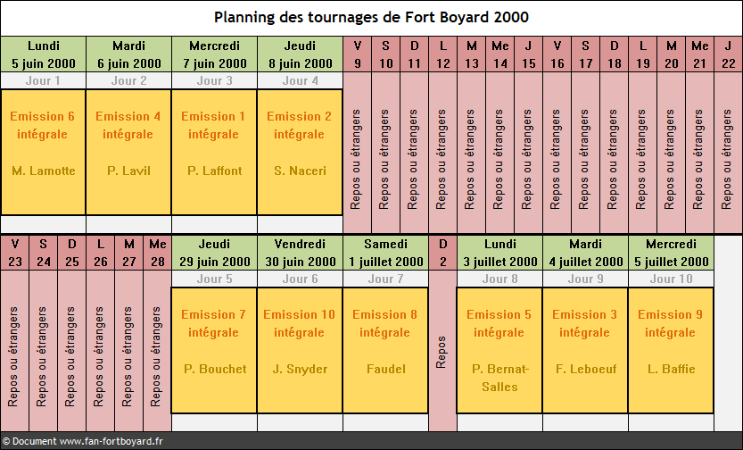 Fort Boyard 2000 - Planning des tournages
