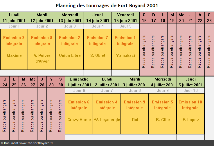 Fort Boyard 2001 - Planning des tournages