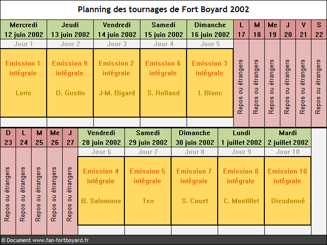 Fort Boyard 2002 - Planning des tournages