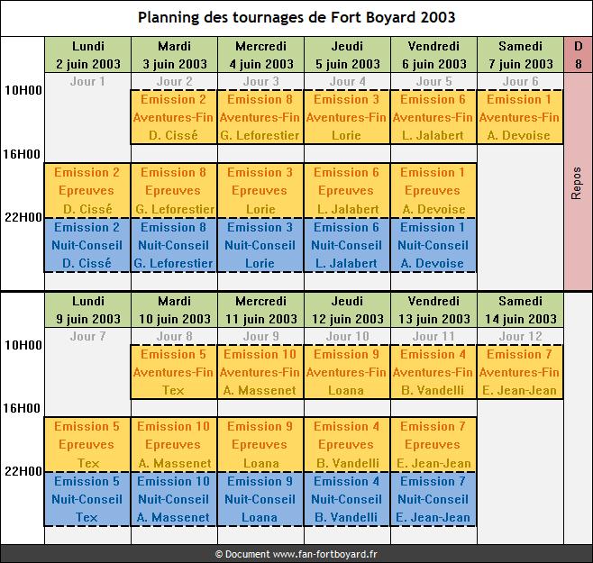 Fort Boyard 2003 - Planning des tournages