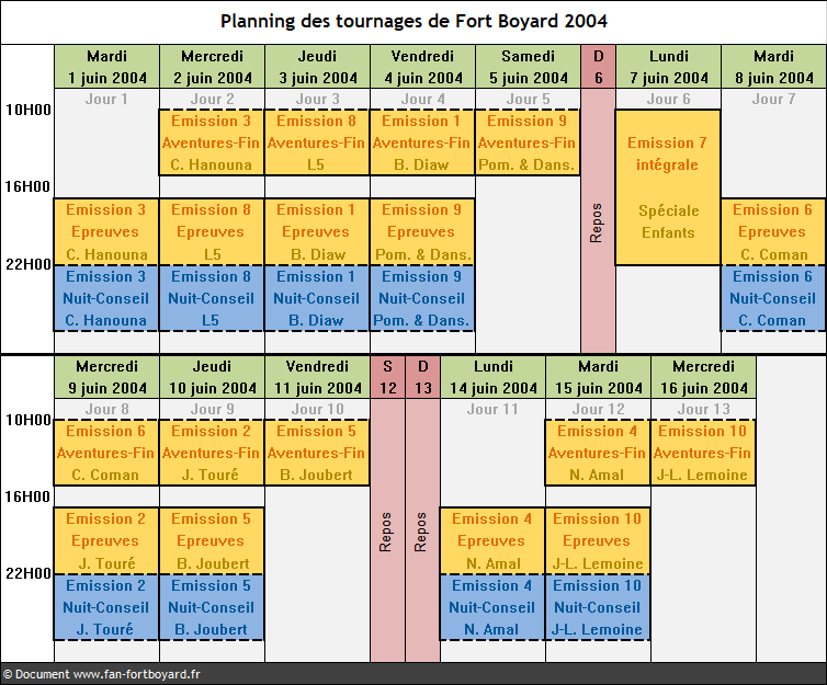 Fort Boyard 2004 - Planning des tournages
