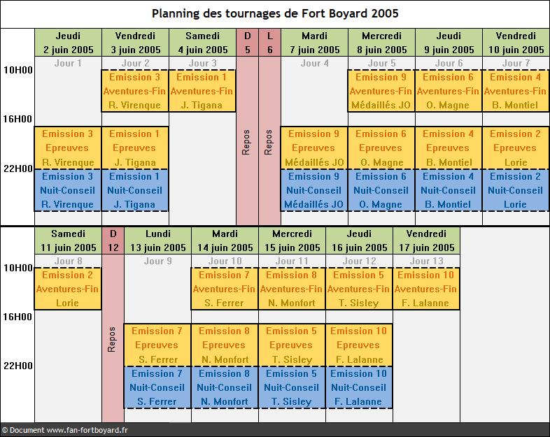 Fort Boyard 2005 - Planning des tournages