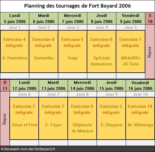Fort Boyard 2006 - Planning des tournages