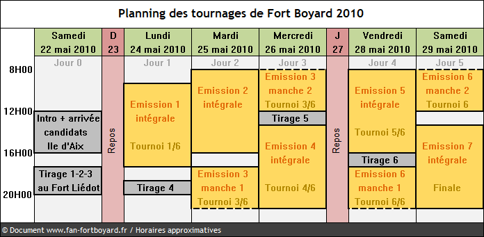 Fort Boyard 2010 - Planning des tournages