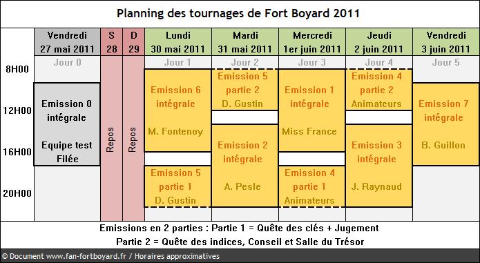 Fort Boyard 2011 - Planning des tournages