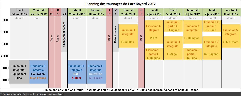 Fort Boyard 2012 - Planning des tournages
