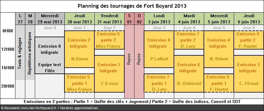 Fort Boyard 2013 - Planning des tournages