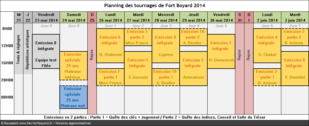 Fort Boyard 2014 - Planning des tournages