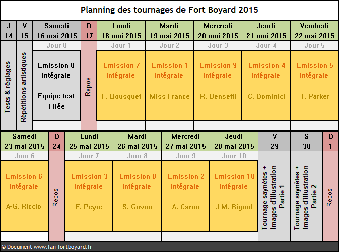 Fort Boyard 2015 - Planning des tournages