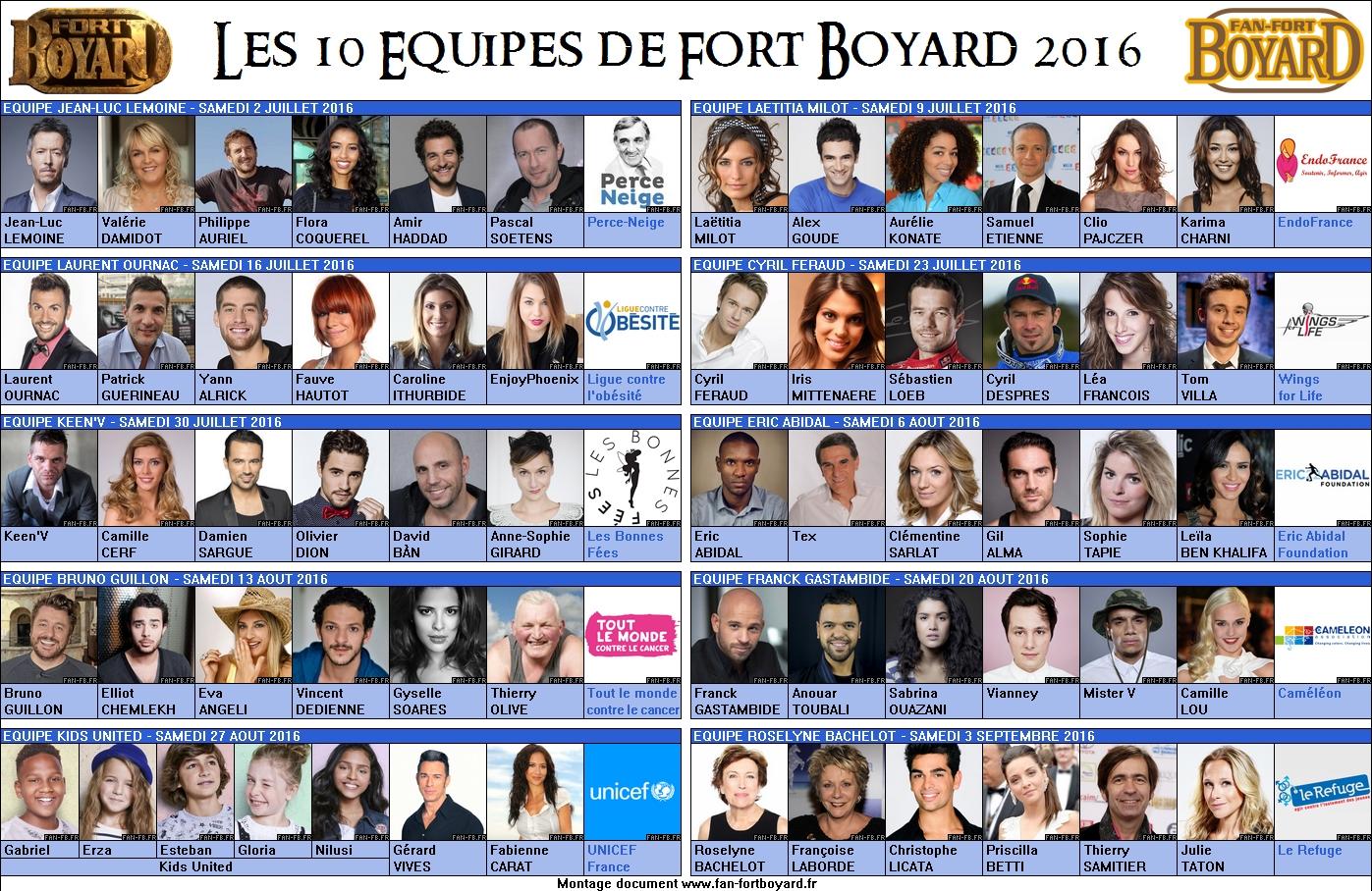 Fort Boyard 2016 - Les 10 équipes de la 27e saison
