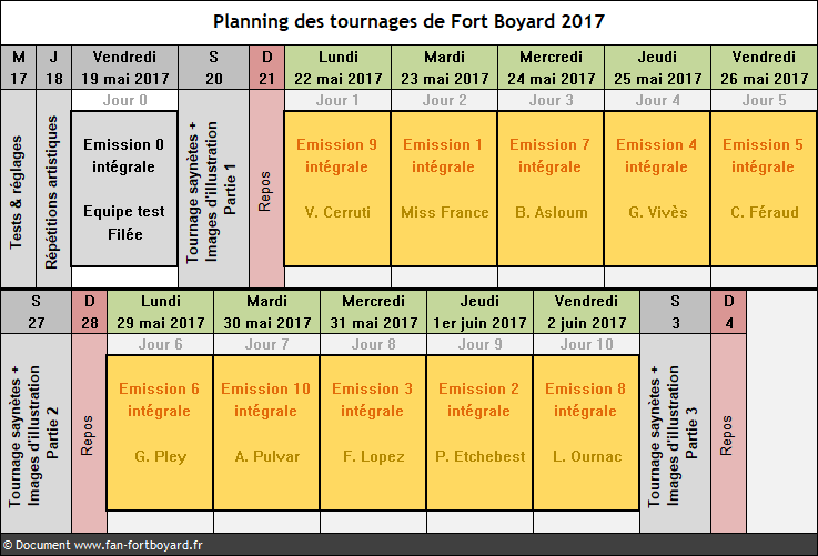 Fort Boyard 2017 - Planning des tournages