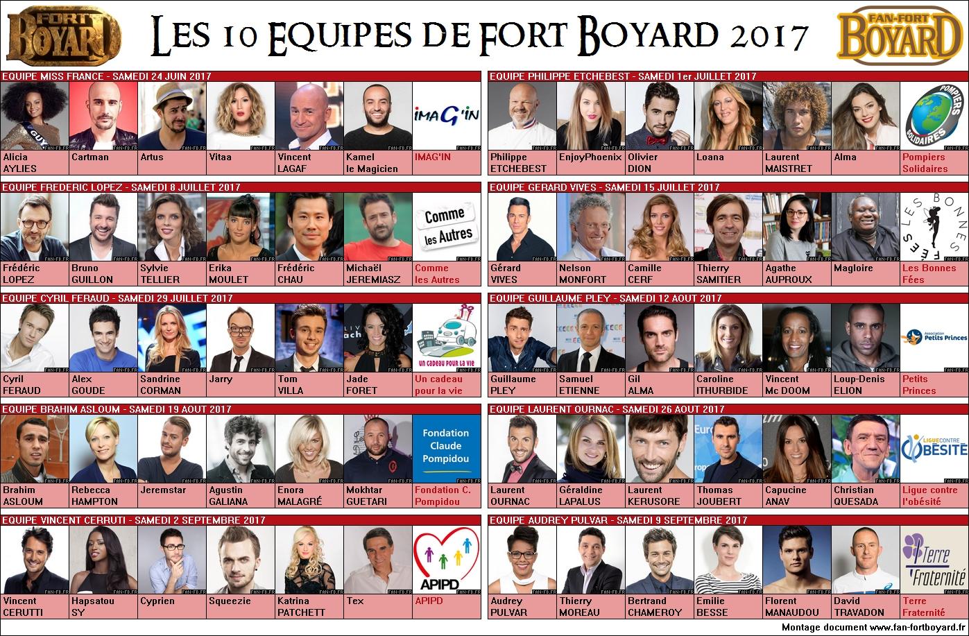 Fort Boyard 2017 - Les 10 équipes de la 28e saison