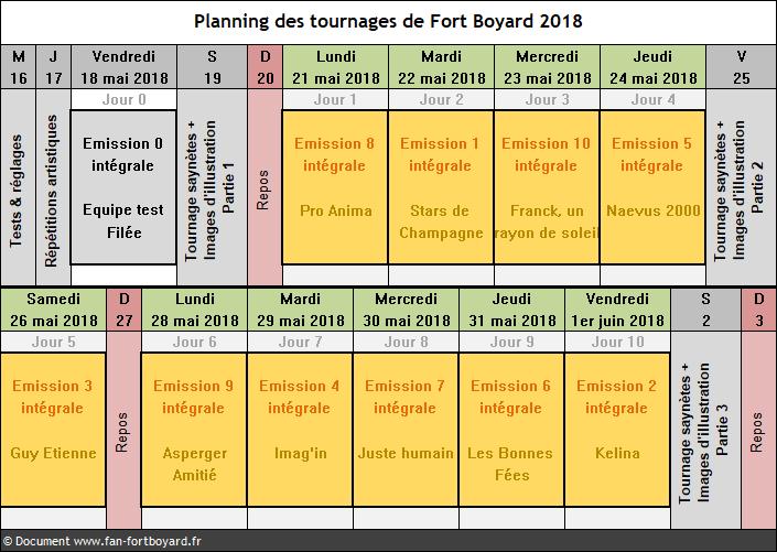 Fort Boyard 2018 - Planning des tournages