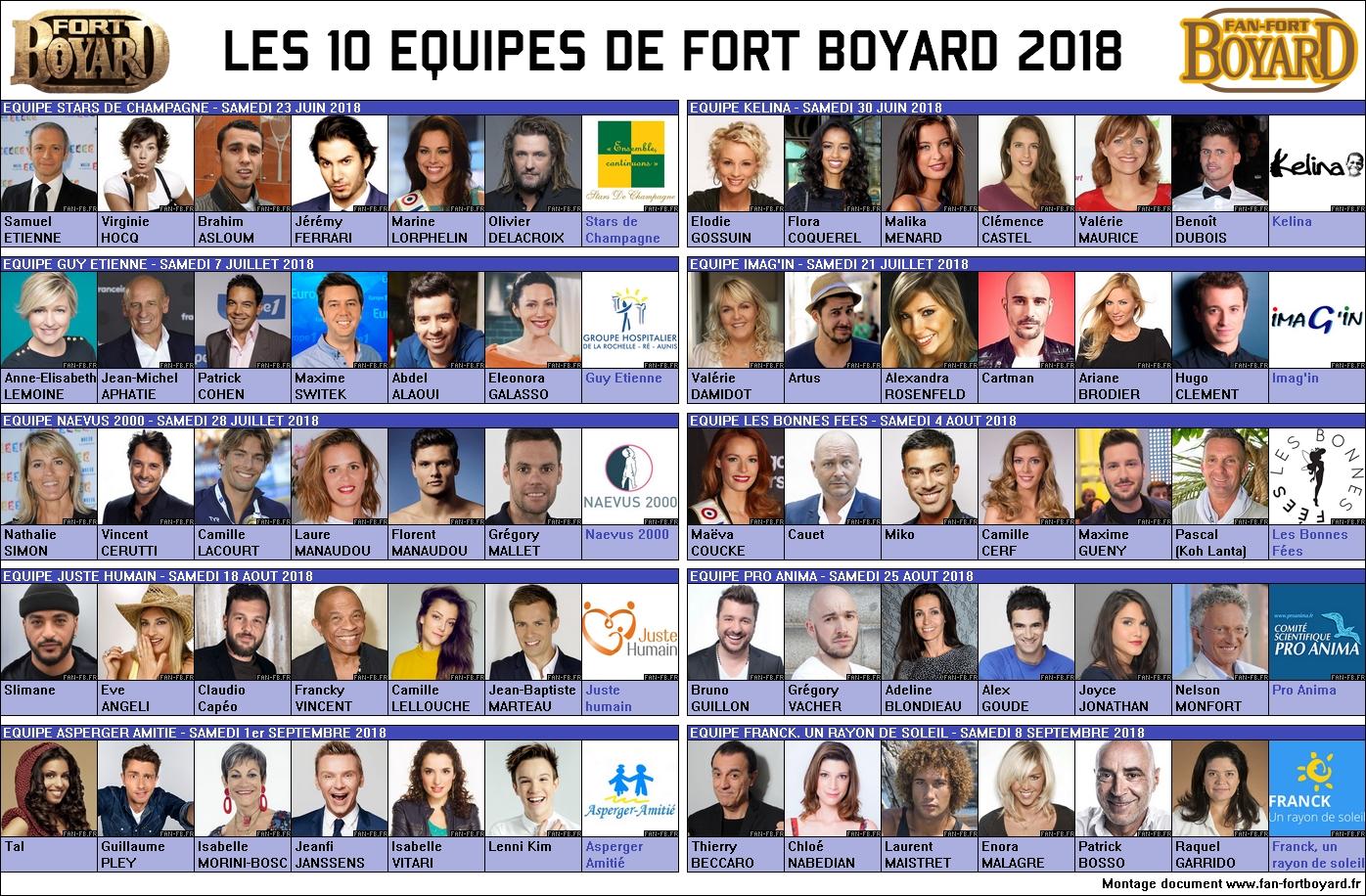 Fort Boyard 2018 - Les 10 équipes de la 29e saison