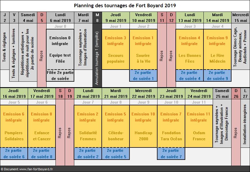 Fort Boyard 2019 - Planning des tournages