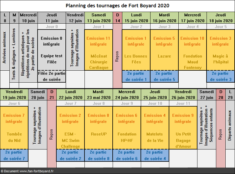 Fort Boyard 2020 - Planning des tournages