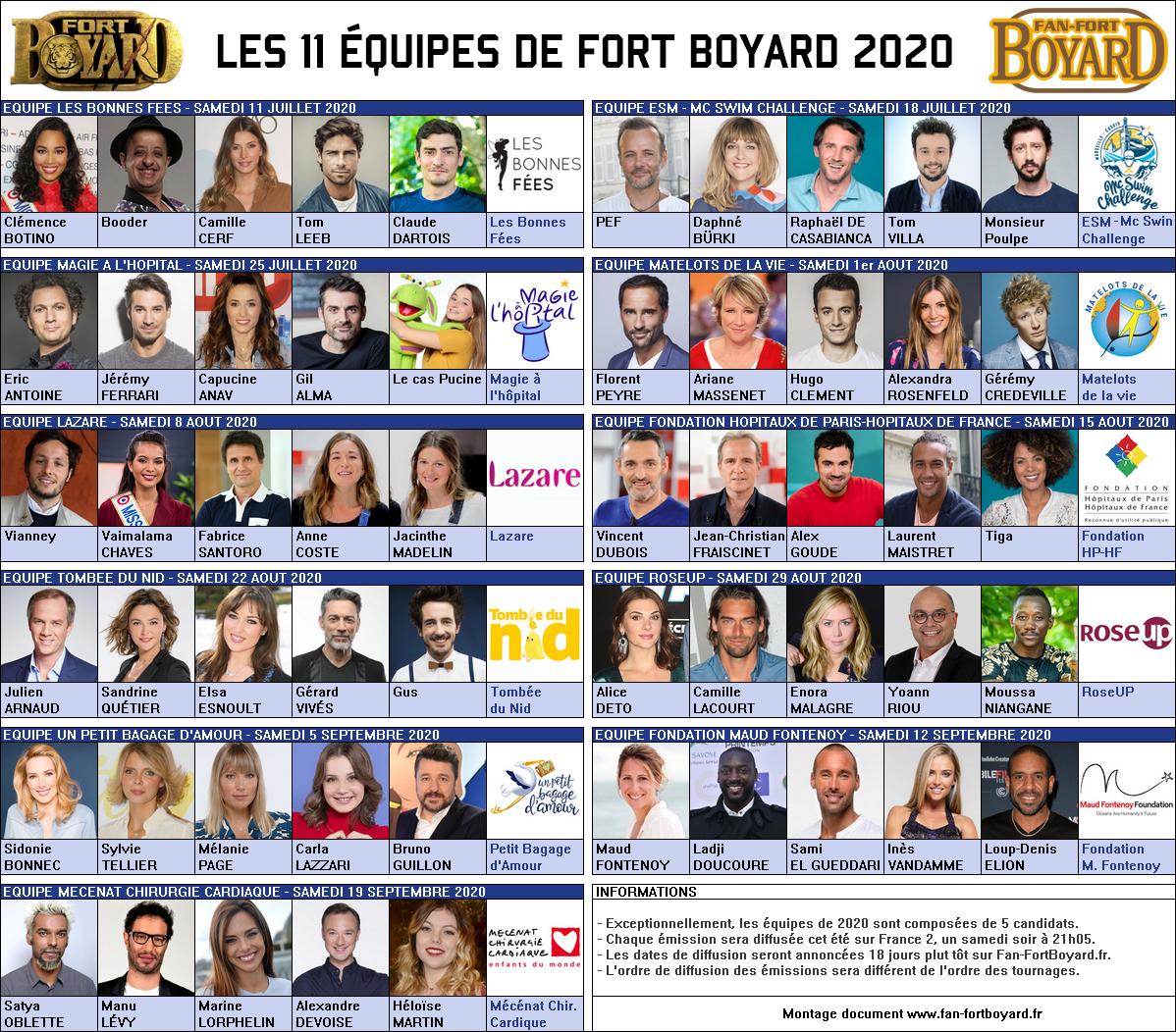 Fort Boyard 2020 - Les 11 équipes de la 31e saison
