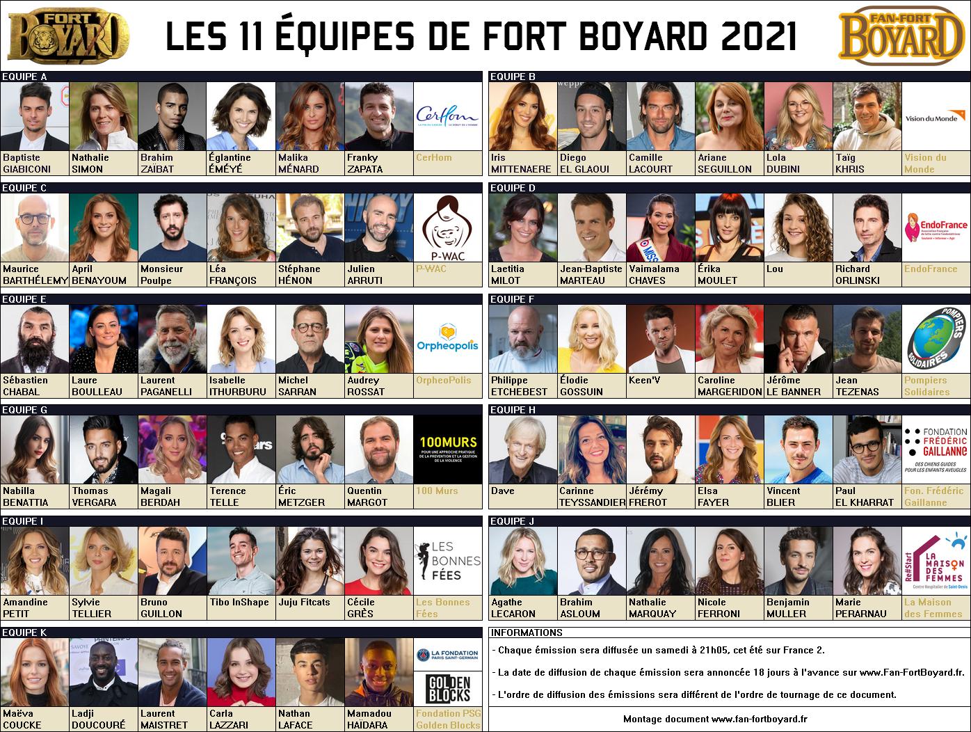 Fort Boyard 2021 - Les 11 équipes de la 32e saison