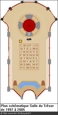 Plan schématique de la Salle du Trésor en 1997 à 2005
