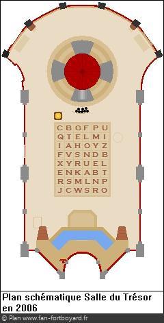 Plan schématique de la Salle du Trésor en 2006