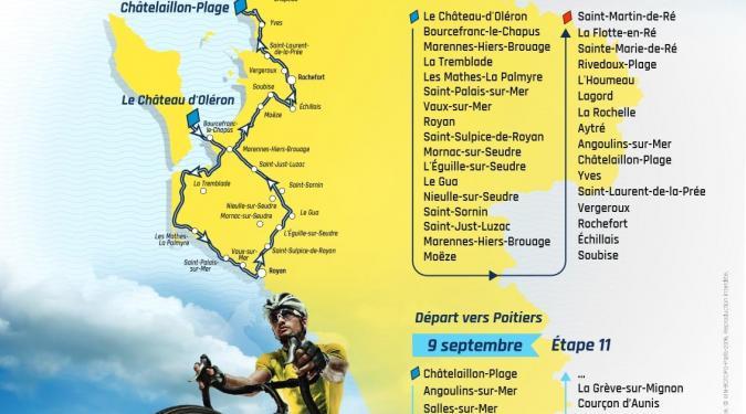 Le tracé du Tour de France 2020 en Charente-Maritime